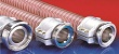 Alloy Flexible ducting hose safety clamp system for food quality applications